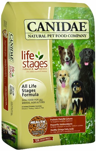Aafco Best Dog Food